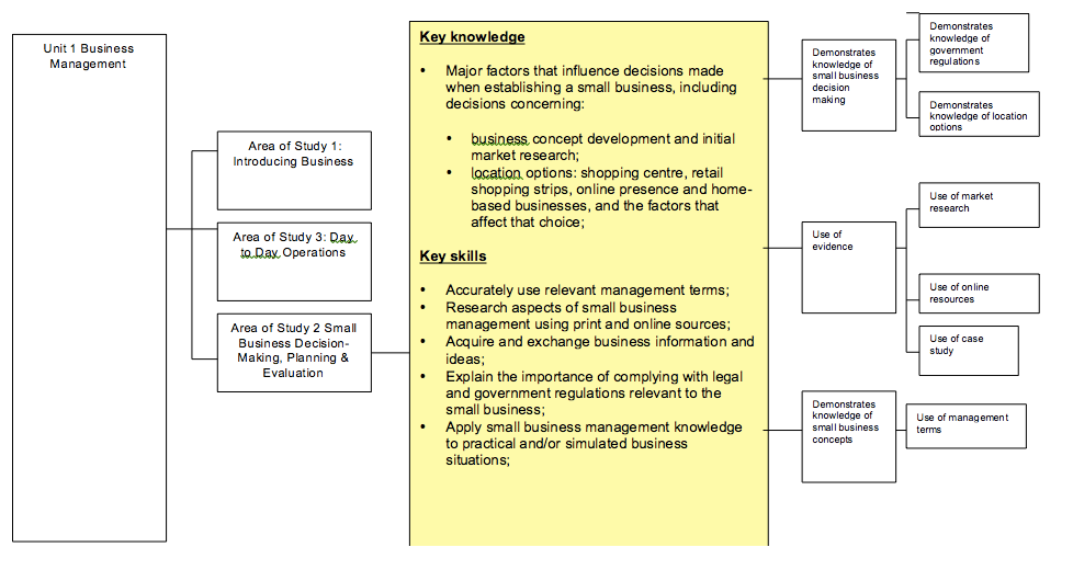 Knowledge Management and Competition in the Consulting Industry Case Study Analysis & Solution