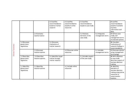 developmentofbusinessplan_page_1