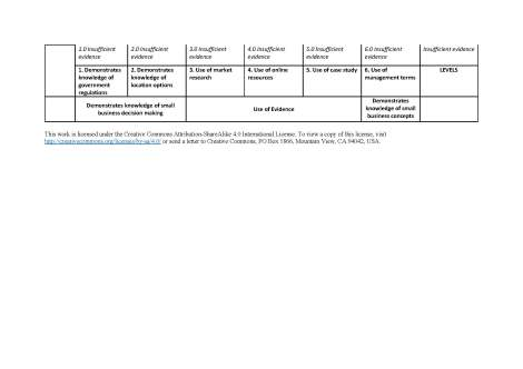 developmentofbusinessplan_page_2