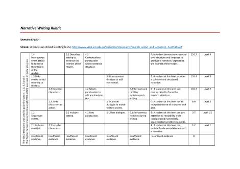 narrative-writing-rubric_page_1