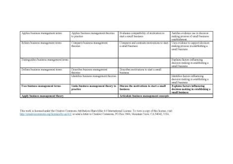 smallbusinessproposal
