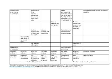 frenchlinguisticsandsoundsystems
