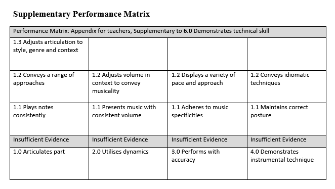 Music 1 supplementary rubrics