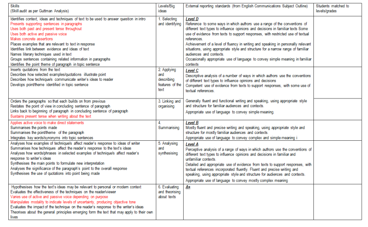 Text analysis 1 criterion referenced progressions linked to reporting standards