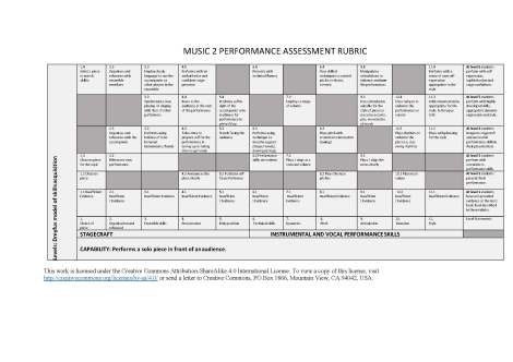 music-2-performance-assessment-rubric