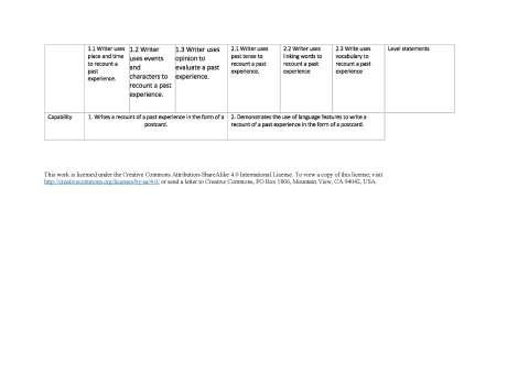 recountrubrics_page_2