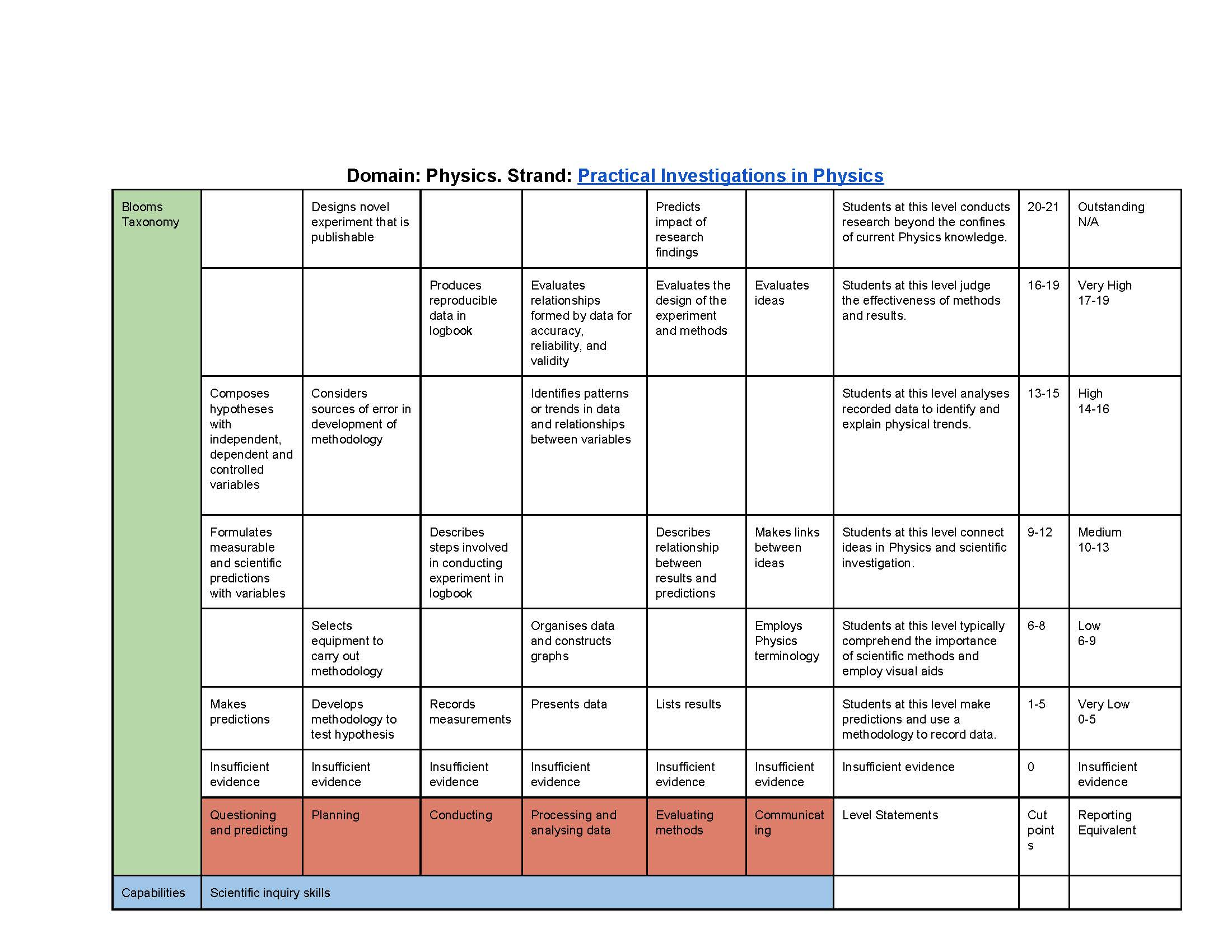 education on internet essay governance